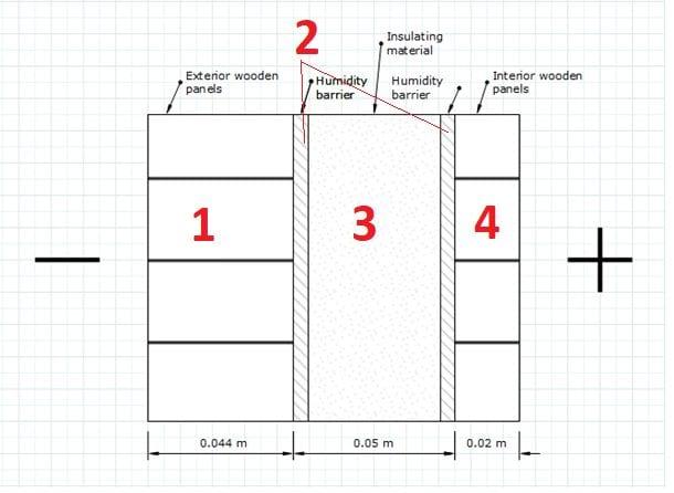 Vue En Coupe Du Mur Isolé Du Sauna Extérieur.